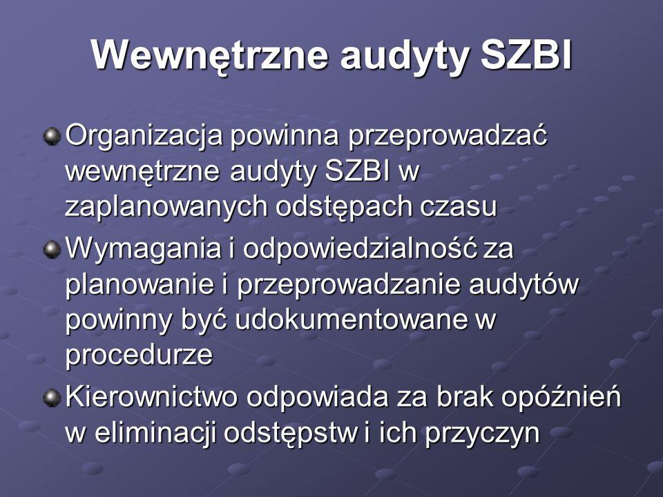 Wewnętrzne audyty SZBI