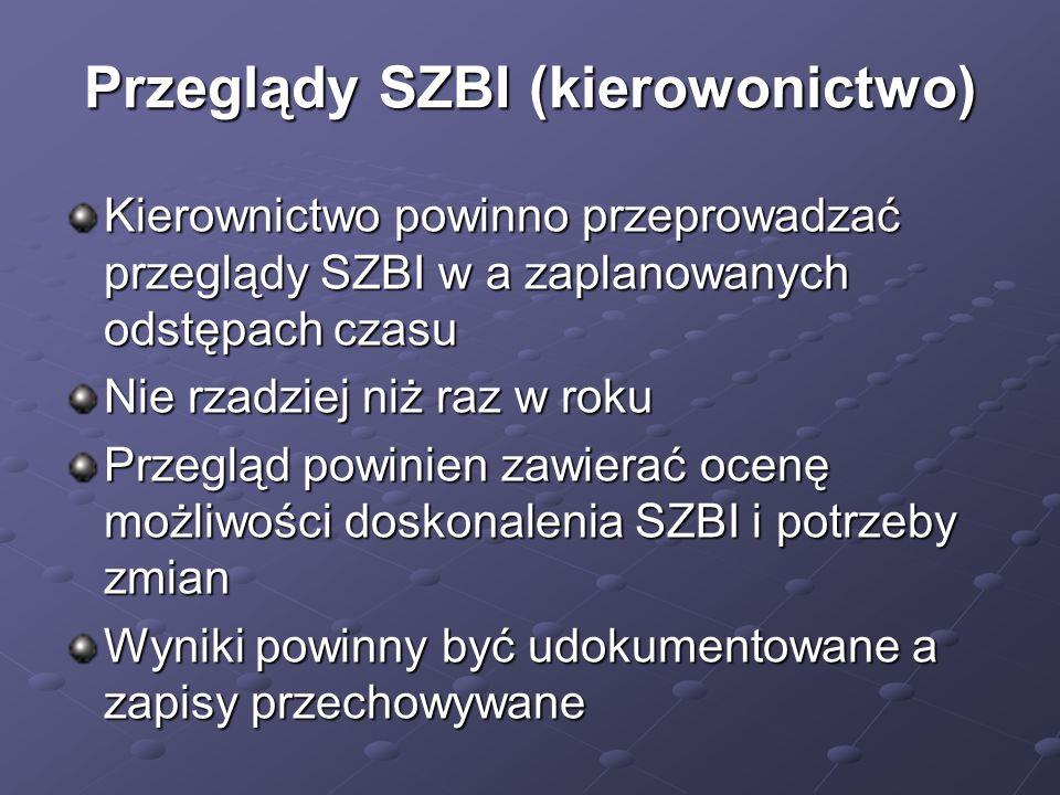 Przeglądy SZBI (kierowonictwo)