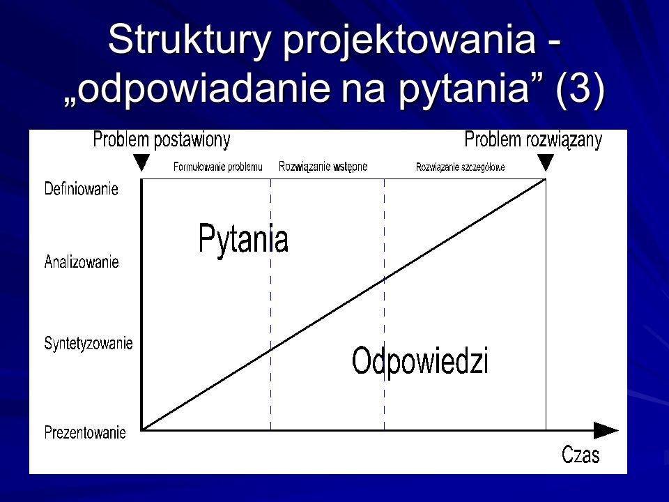 """Struktury projektowania - """"odpowiadanie na pytania (3)"""