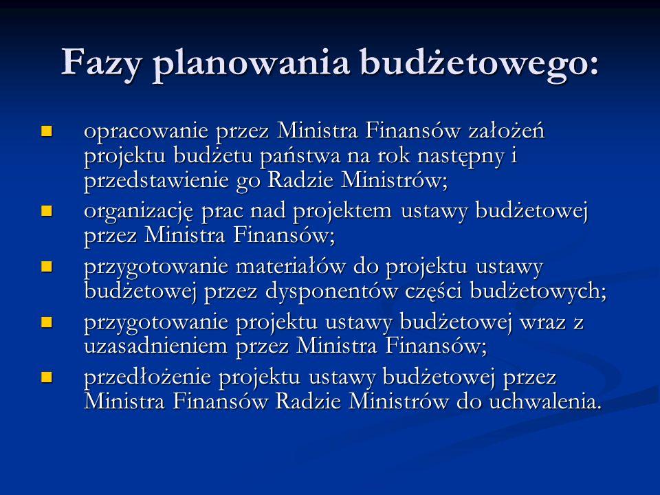 Fazy planowania budżetowego: