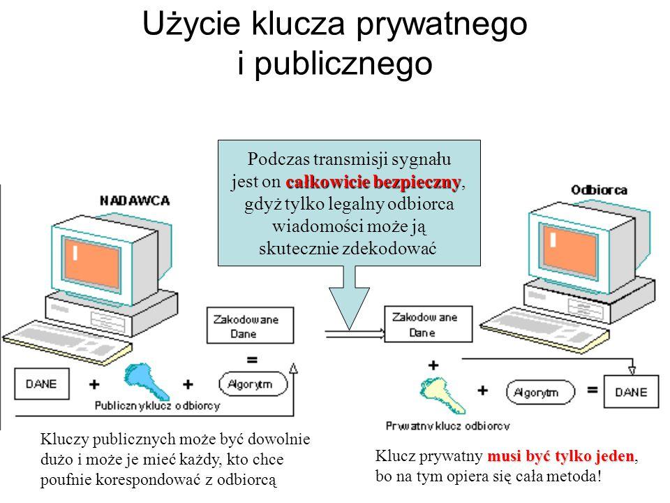 Użycie klucza prywatnego i publicznego