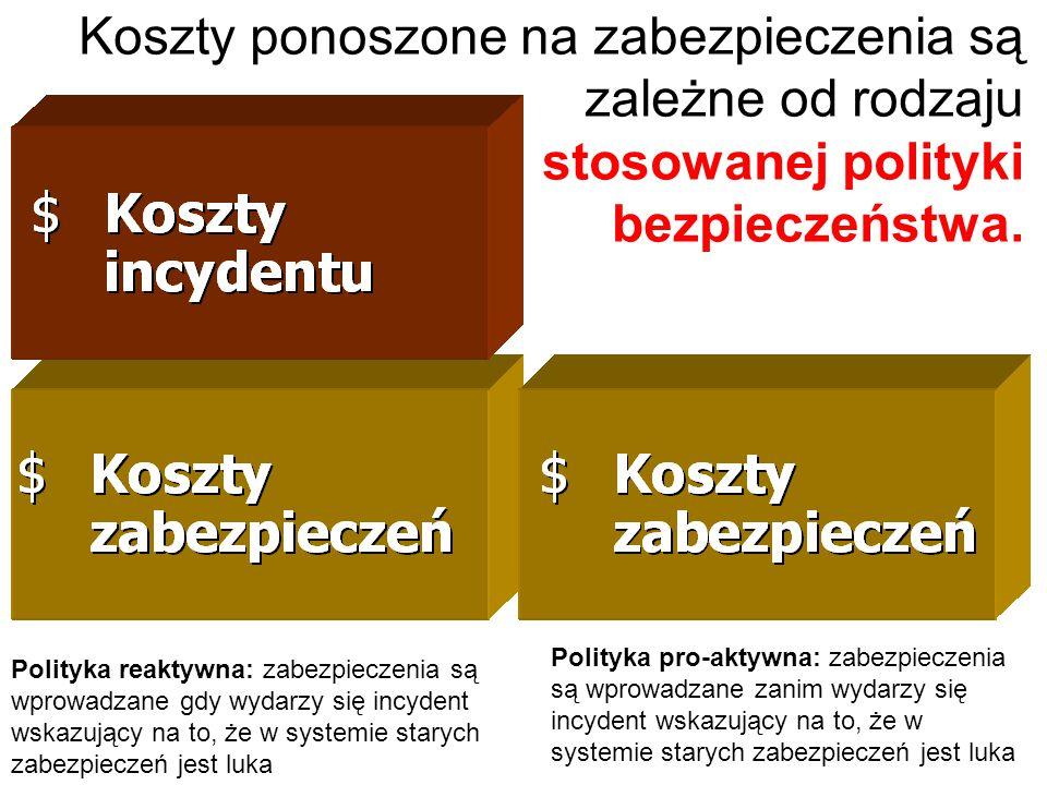 Koszty ponoszone na zabezpieczenia są zależne od rodzaju stosowanej polityki bezpieczeństwa.