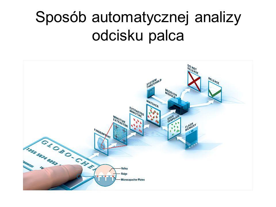 Sposób automatycznej analizy odcisku palca