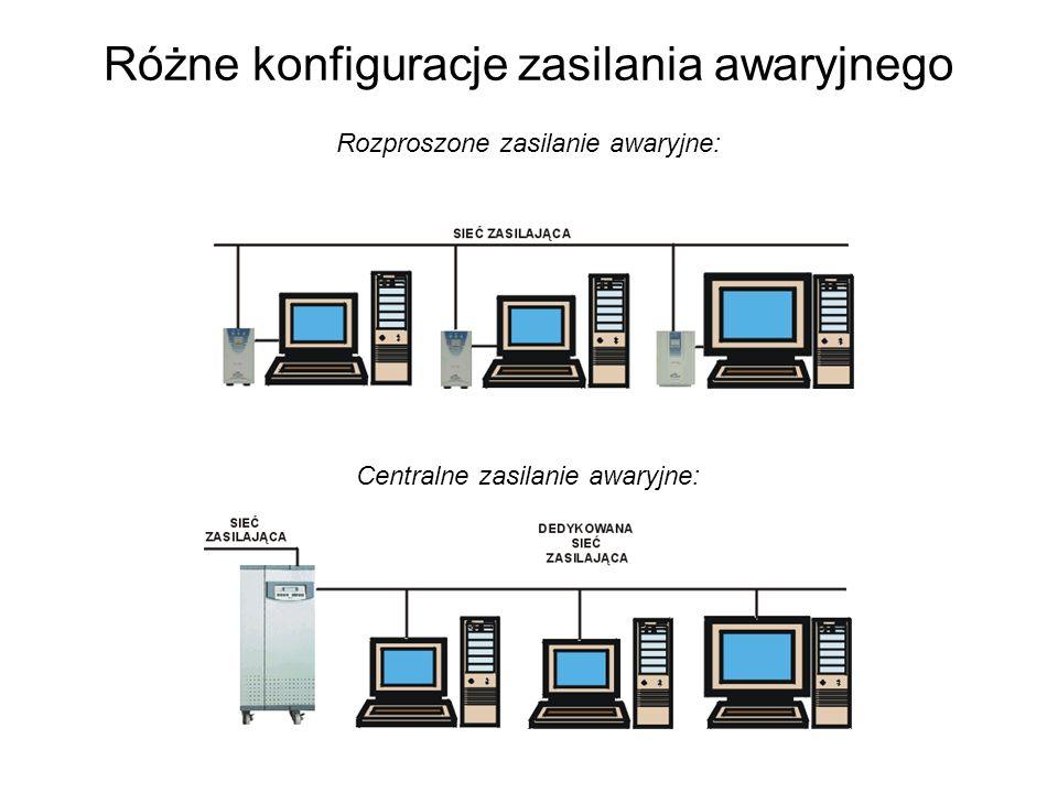Różne konfiguracje zasilania awaryjnego