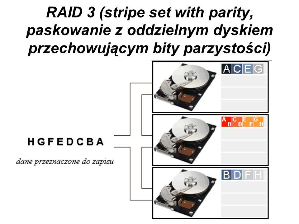 RAID 3 (stripe set with parity, paskowanie z oddzielnym dyskiem przechowującym bity parzystości)