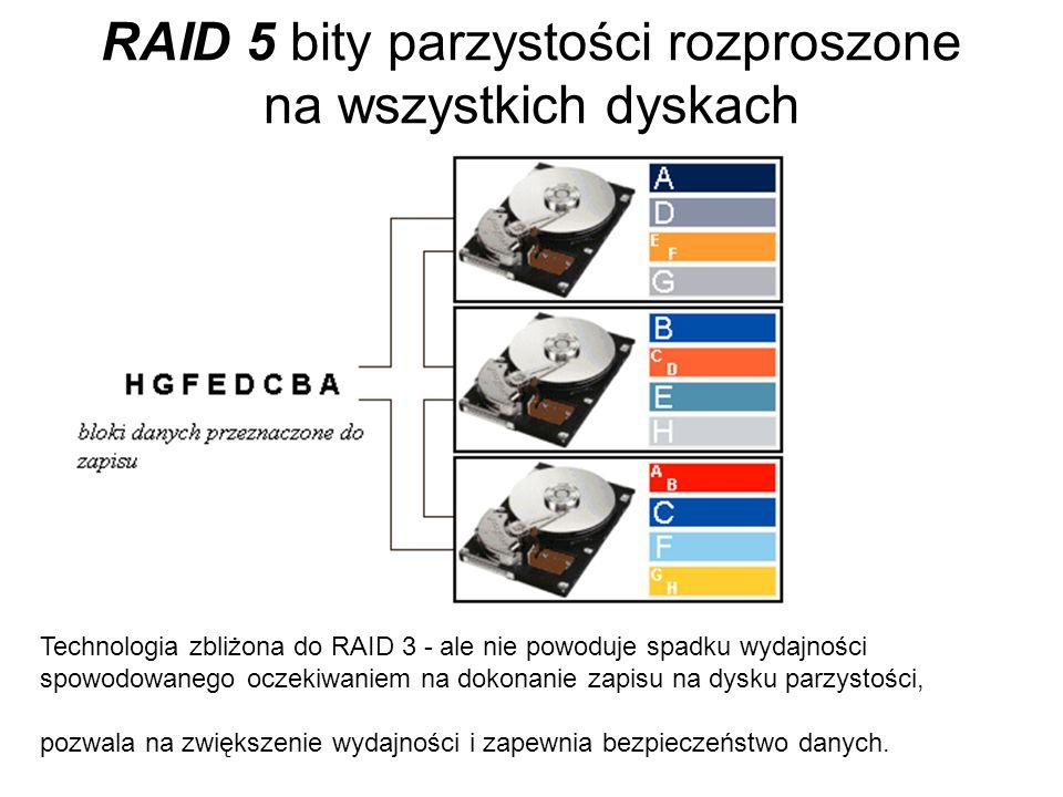 RAID 5 bity parzystości rozproszone na wszystkich dyskach