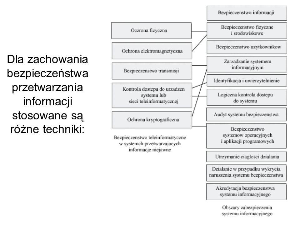 Dla zachowania bezpieczeństwa przetwarzania informacji stosowane są różne techniki: