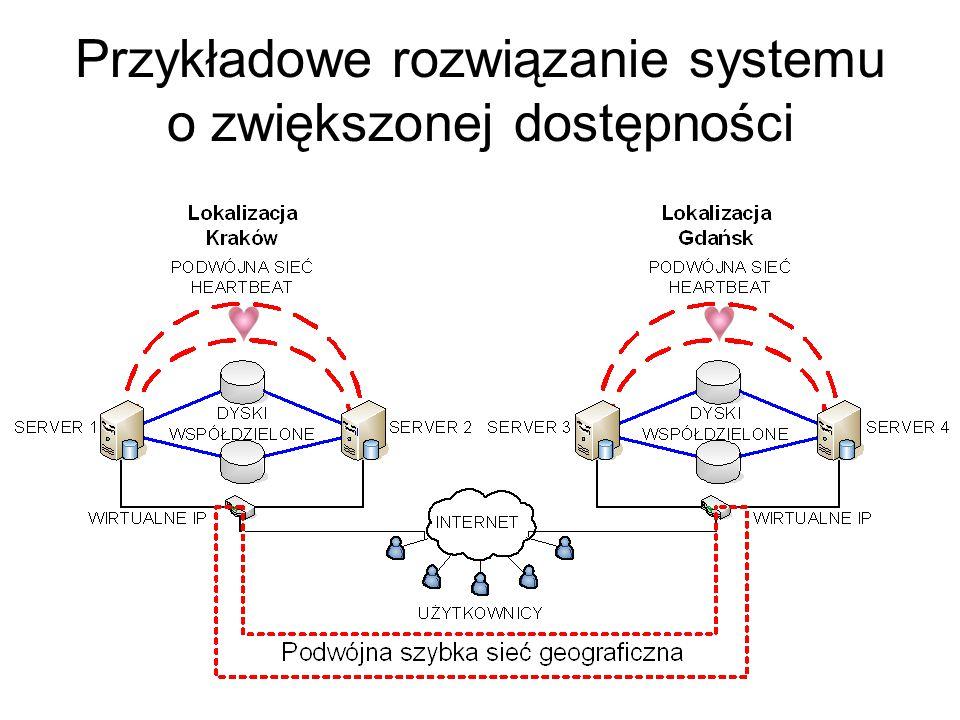 Przykładowe rozwiązanie systemu o zwiększonej dostępności