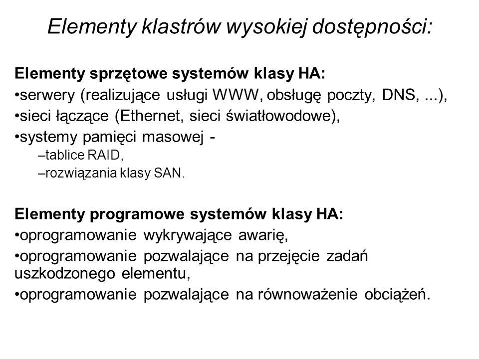 Elementy klastrów wysokiej dostępności: