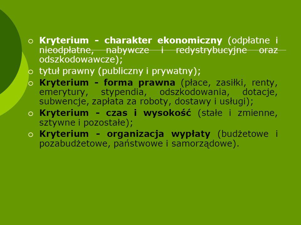 Kryterium - charakter ekonomiczny (odpłatne i nieodpłatne, nabywcze i redystrybucyjne oraz odszkodowawcze);