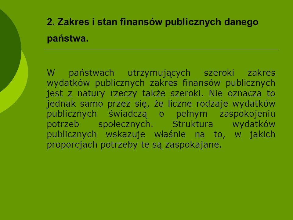2. Zakres i stan finansów publicznych danego państwa.