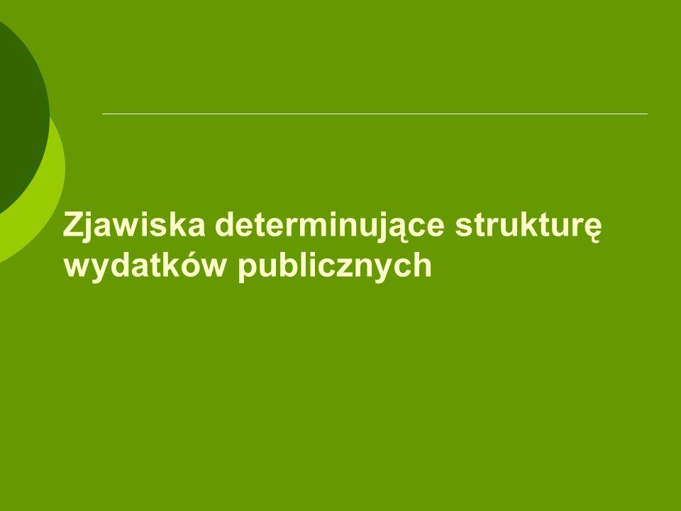 Zjawiska determinujące strukturę wydatków publicznych