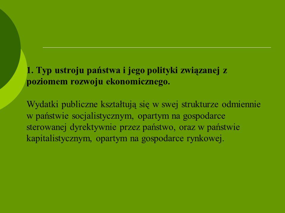 1. Typ ustroju państwa i jego polityki związanej z poziomem rozwoju ekonomicznego.