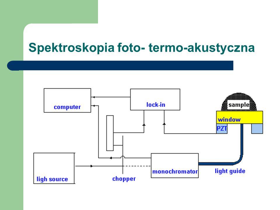 Spektroskopia foto- termo-akustyczna