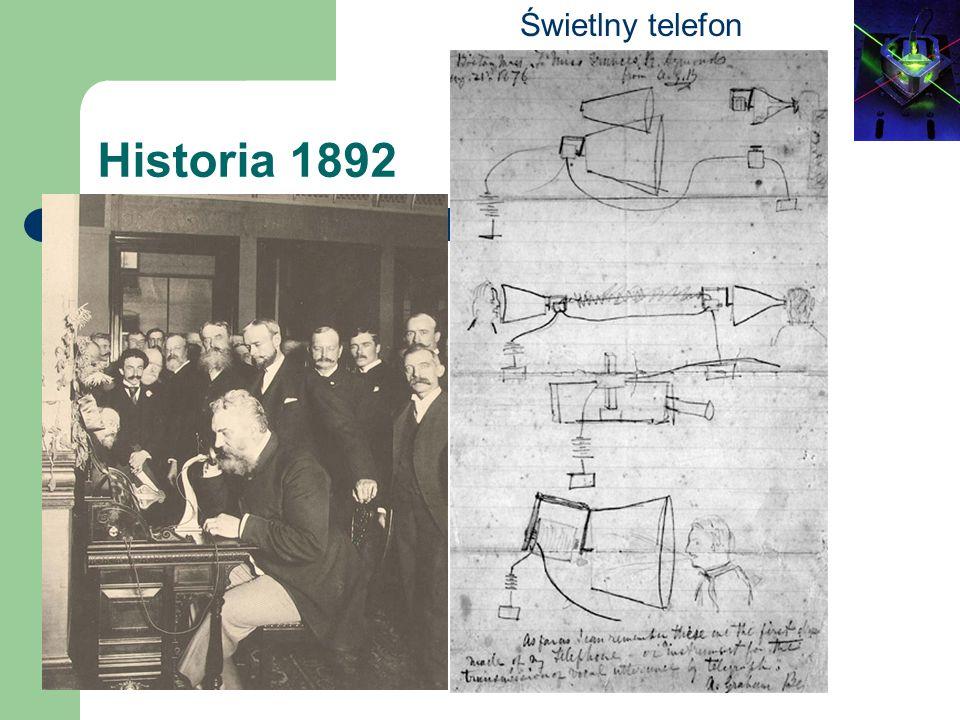 Świetlny telefon Historia 1892