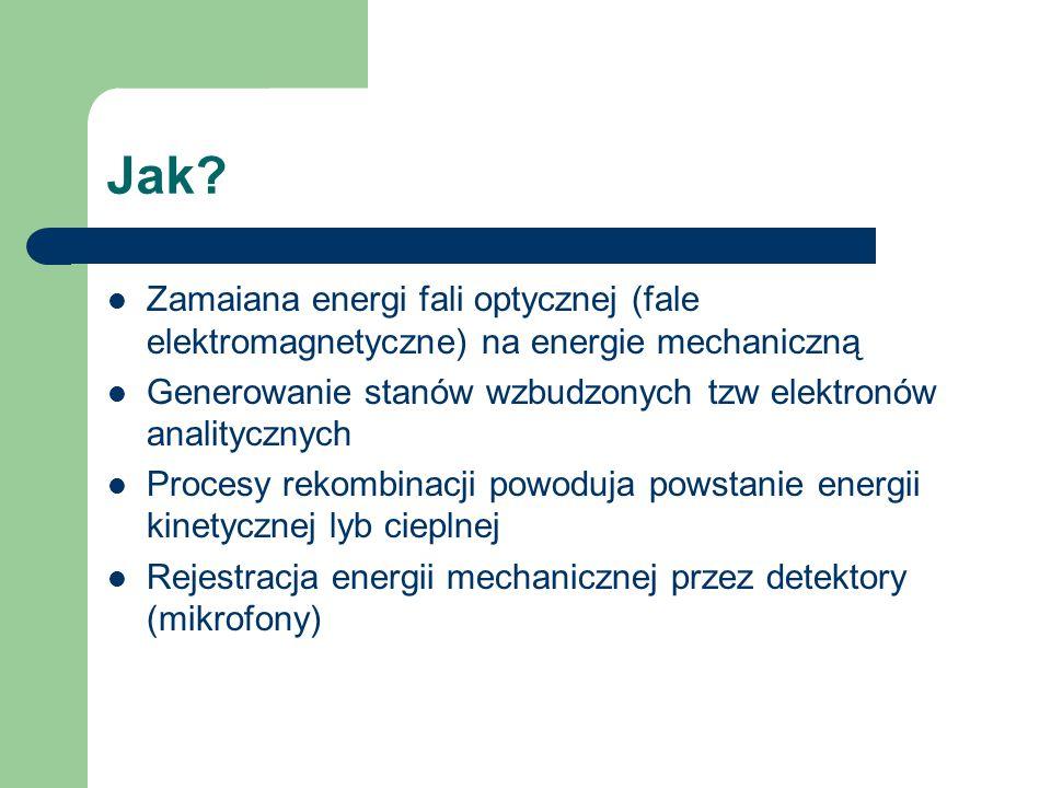 Jak Zamaiana energi fali optycznej (fale elektromagnetyczne) na energie mechaniczną. Generowanie stanów wzbudzonych tzw elektronów analitycznych.