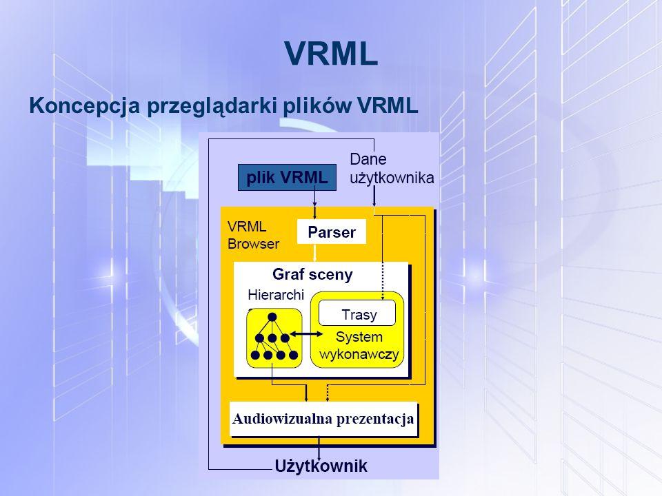 VRML Koncepcja przeglądarki plików VRML
