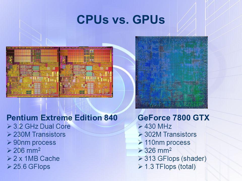 CPUs vs. GPUs Pentium Extreme Edition 840 GeForce 7800 GTX
