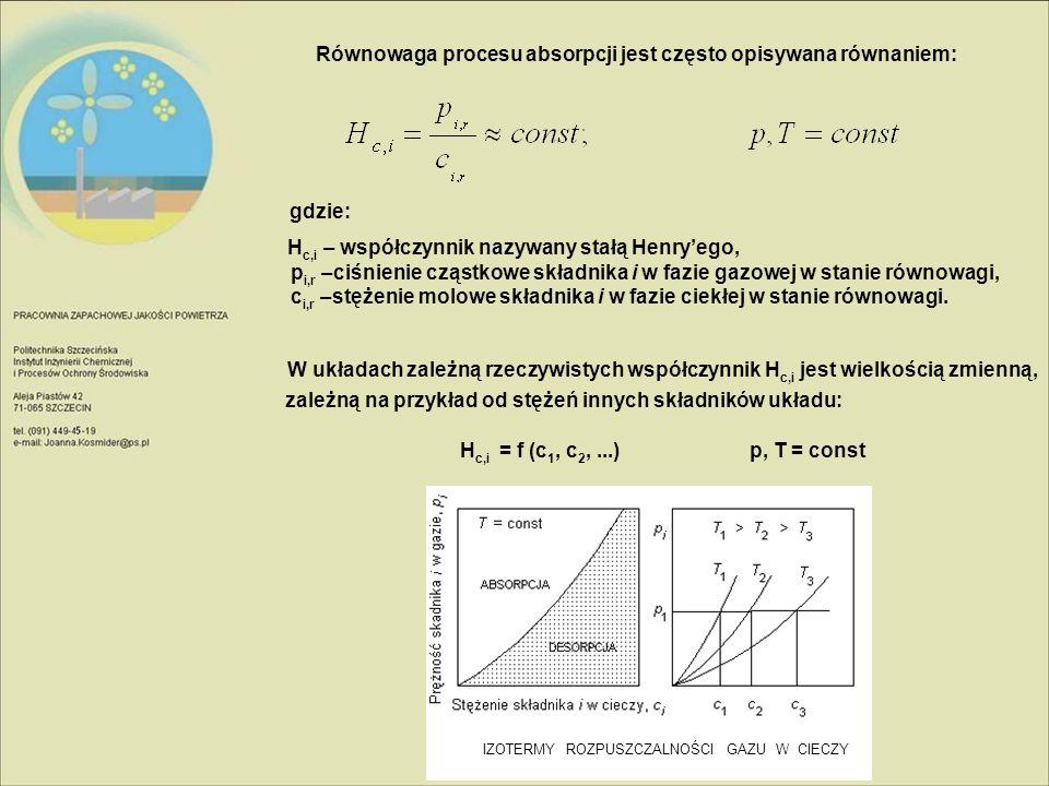 Równowaga procesu absorpcji jest często opisywana równaniem: