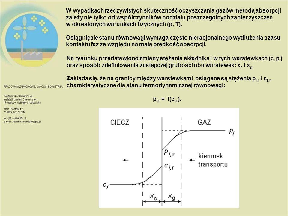 W wypadkach rzeczywistych skuteczność oczyszczania gazów metodą absorpcji zależy nie tylko od współczynników podziału poszczególnych zanieczyszczeń w określonych warunkach fizycznych (p, T).
