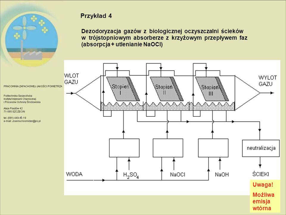 Przykład 4 Dezodoryzacja gazów z biologicznej oczyszczalni ścieków w trójstopniowym absorberze z krzyżowym przepływem faz.
