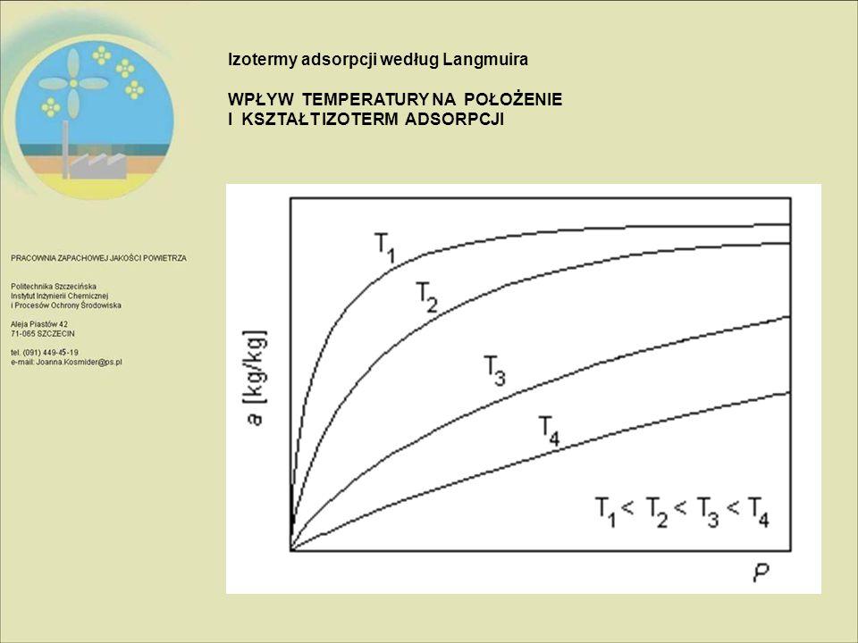 Izotermy adsorpcji według Langmuira