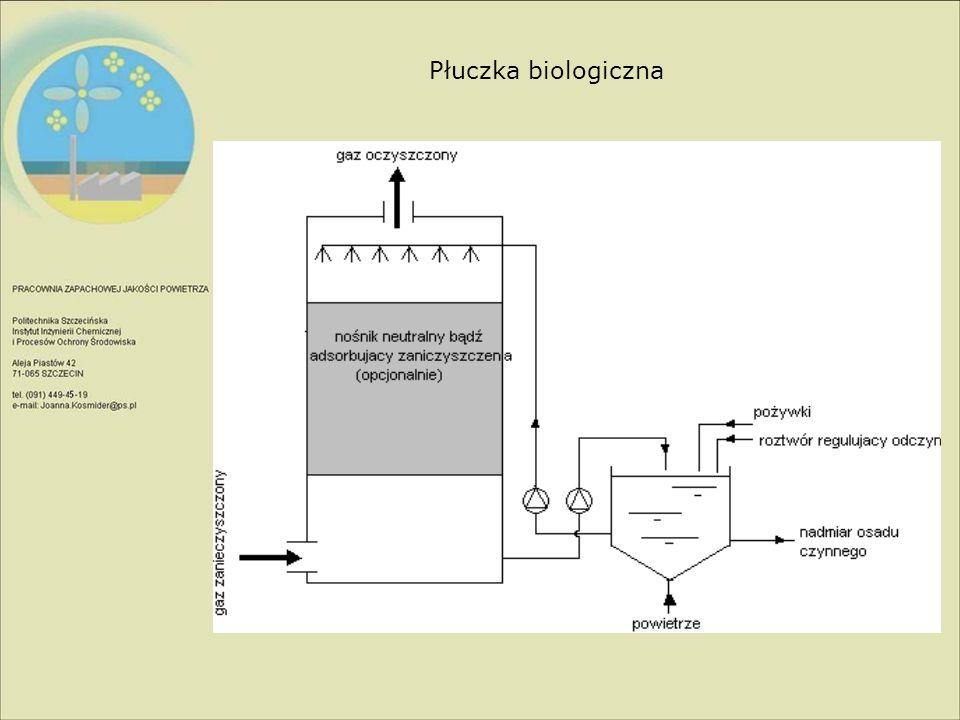 Płuczka biologiczna