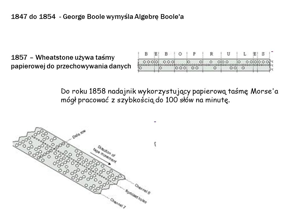 1847 do 1854 - George Boole wymyśla Algebrę Boole a