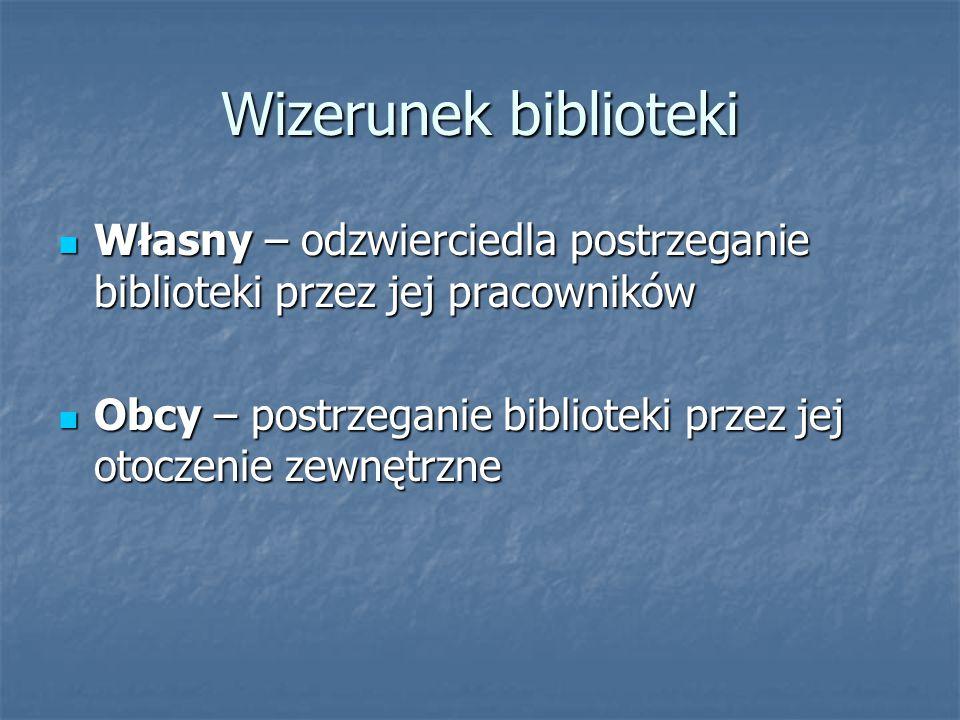 Wizerunek biblioteki Własny – odzwierciedla postrzeganie biblioteki przez jej pracowników.