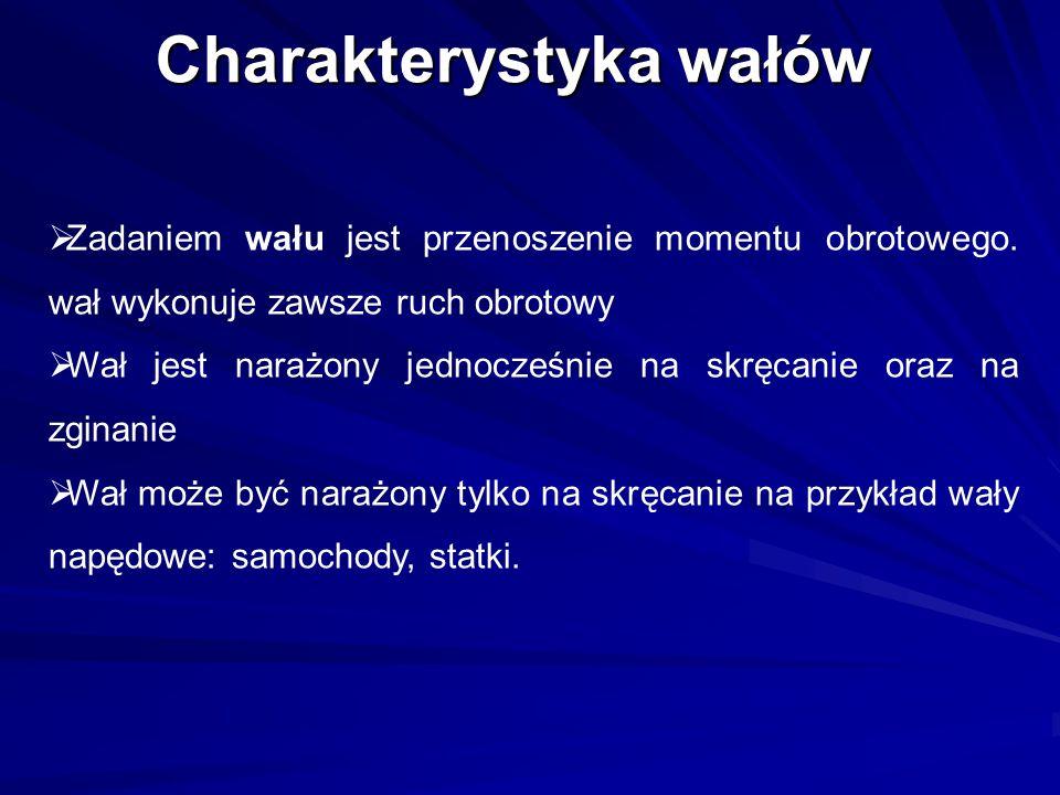 Charakterystyka wałów