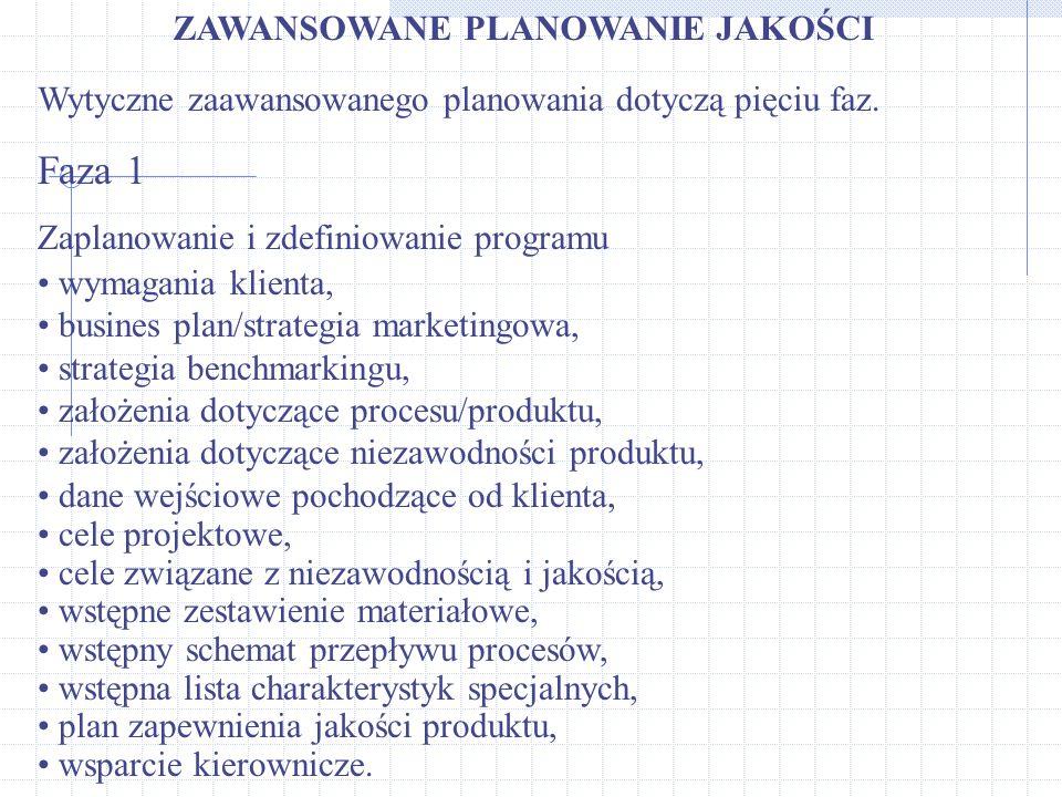 Faza 1 ZAWANSOWANE PLANOWANIE JAKOŚCI