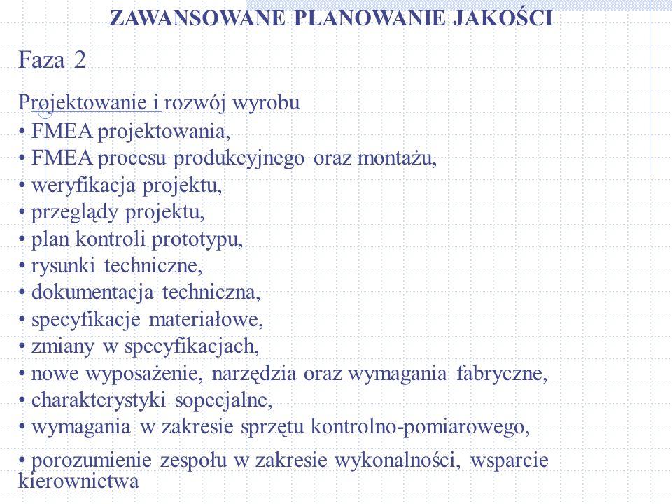 Faza 2 ZAWANSOWANE PLANOWANIE JAKOŚCI Projektowanie i rozwój wyrobu