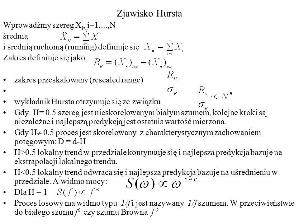 Zjawisko Hursta Wprowadźmy szereg Xi, i=1,...,N średnią