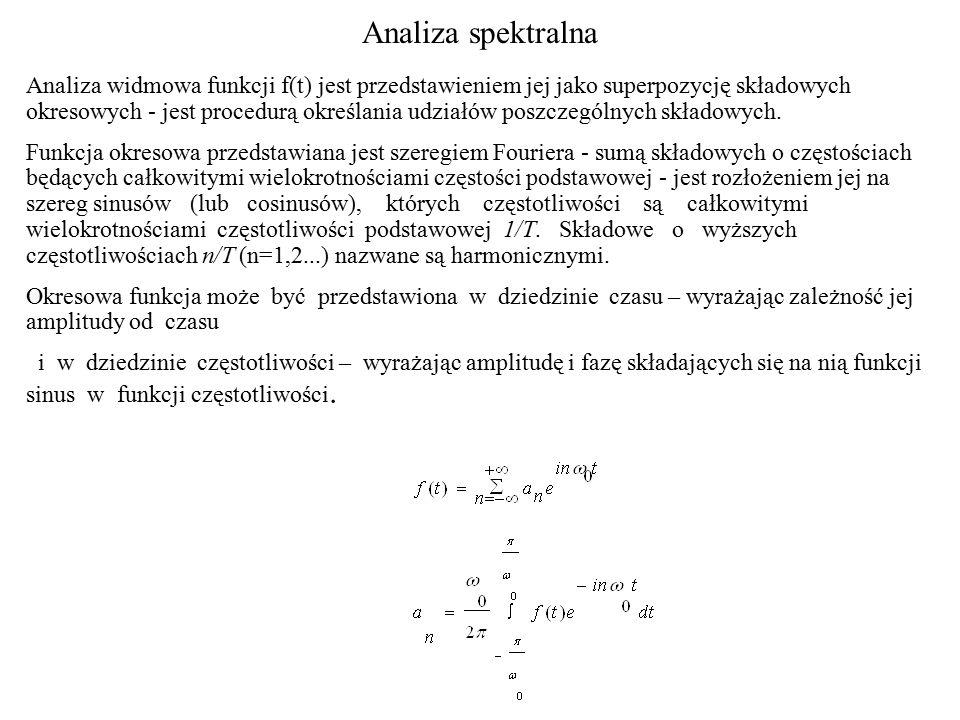 Analiza spektralna