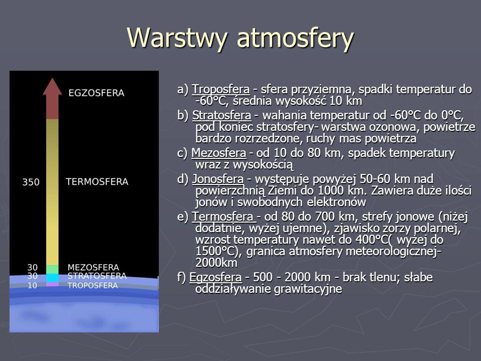 Warstwy atmosfery a) Troposfera - sfera przyziemna, spadki temperatur do -60°C, średnia wysokość 10 km.