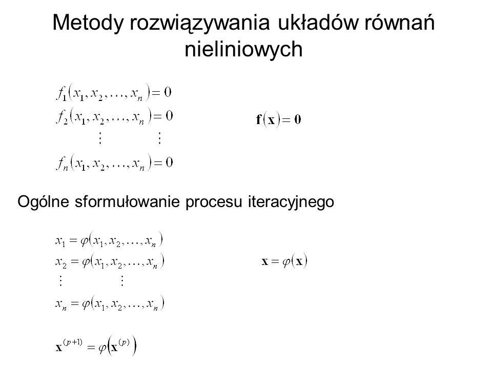 Metody rozwiązywania układów równań nieliniowych