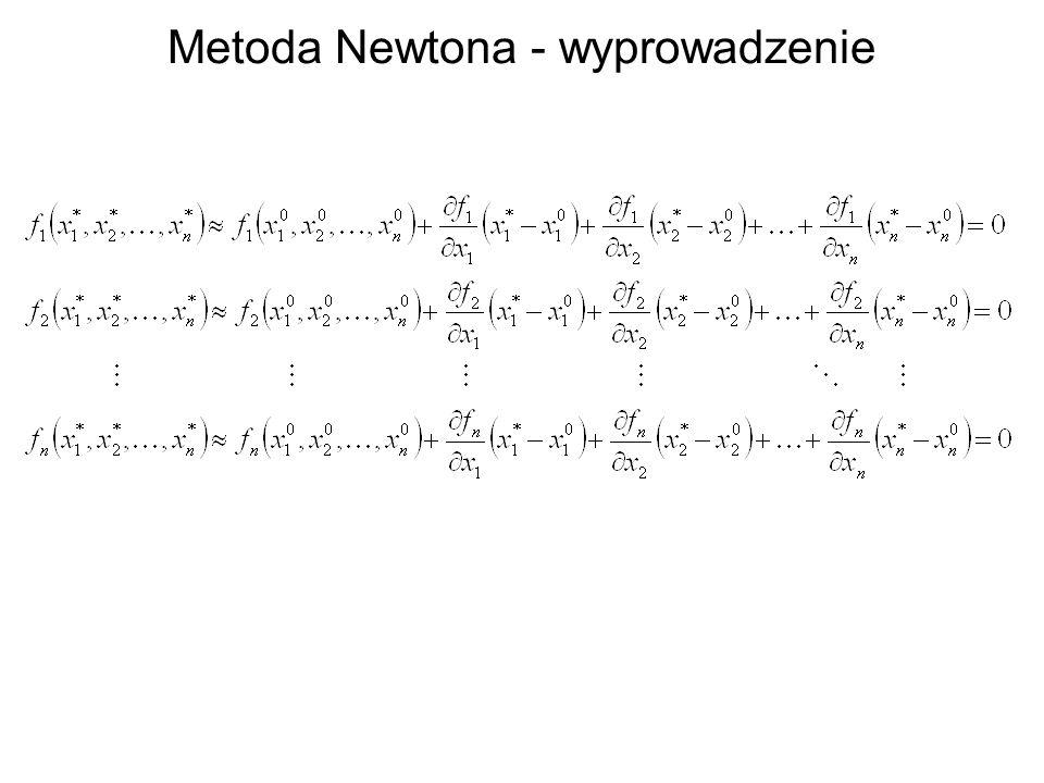 Metoda Newtona - wyprowadzenie
