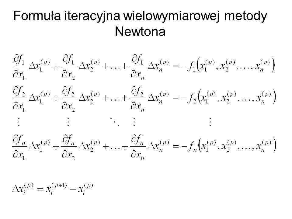 Formuła iteracyjna wielowymiarowej metody Newtona