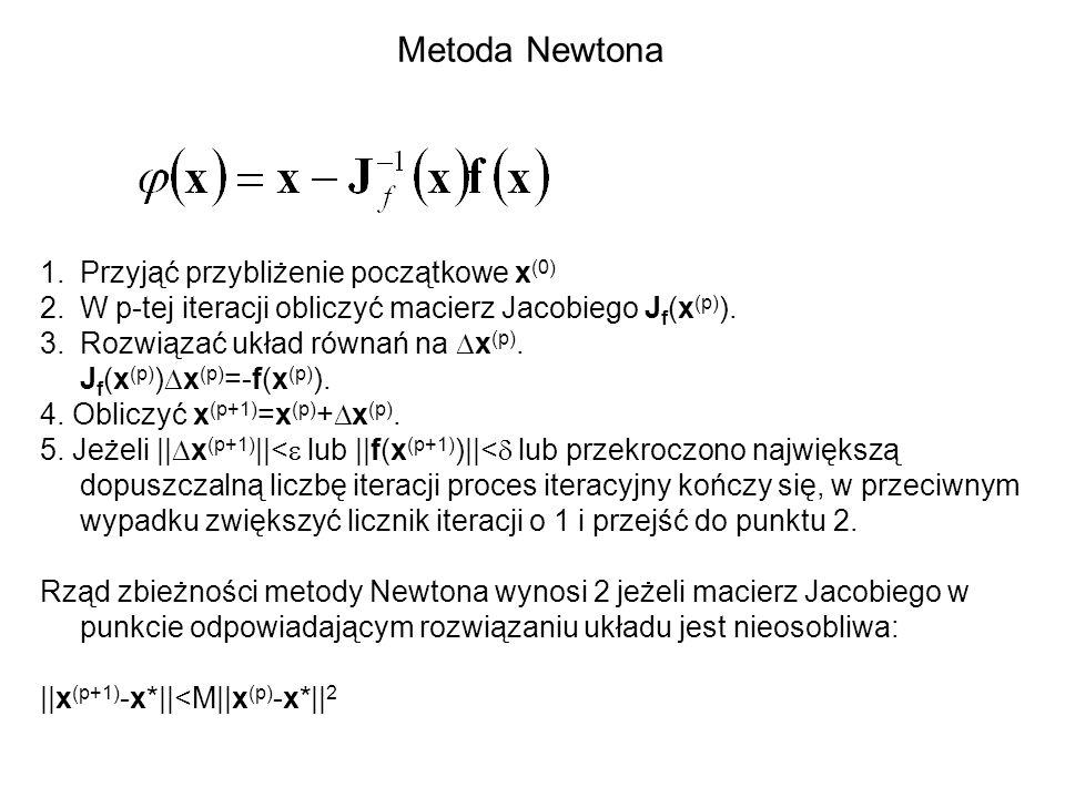 Metoda Newtona Przyjąć przybliżenie początkowe x(0)