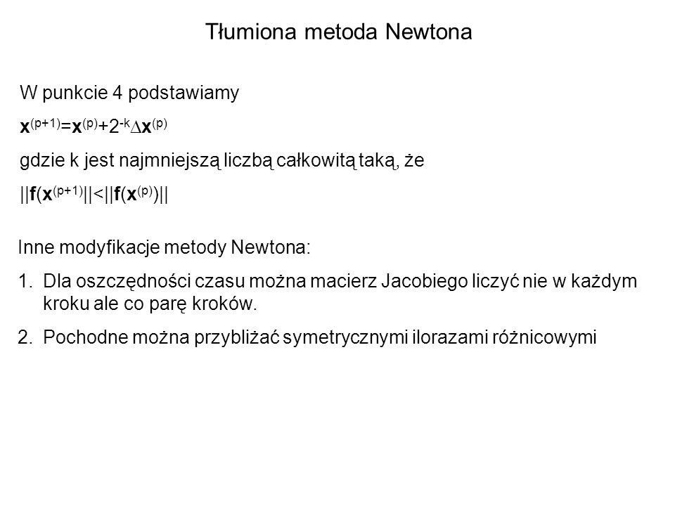 Tłumiona metoda Newtona