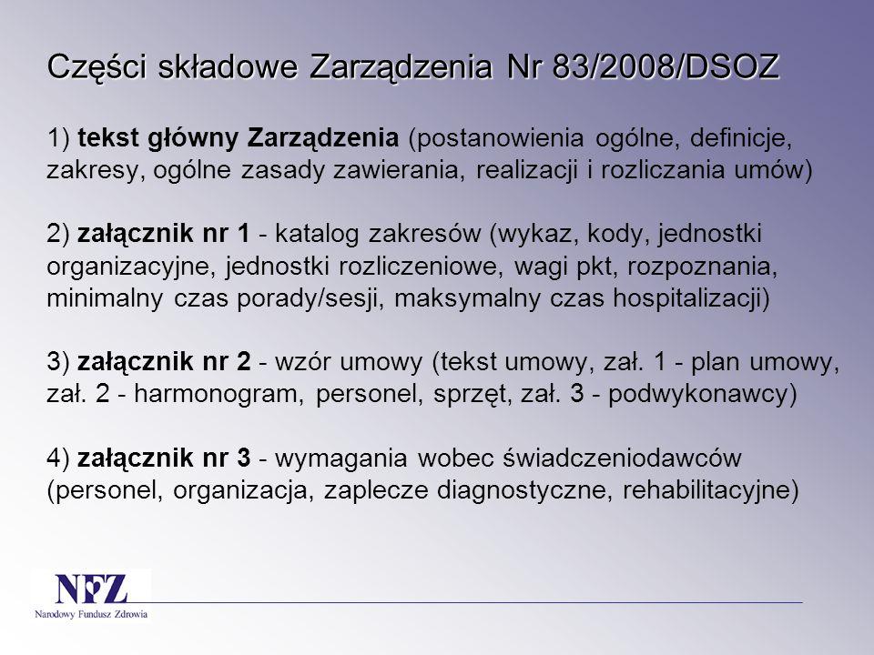 Części składowe Zarządzenia Nr 83/2008/DSOZ 1) tekst główny Zarządzenia (postanowienia ogólne, definicje, zakresy, ogólne zasady zawierania, realizacji i rozliczania umów) 2) załącznik nr 1 - katalog zakresów (wykaz, kody, jednostki organizacyjne, jednostki rozliczeniowe, wagi pkt, rozpoznania, minimalny czas porady/sesji, maksymalny czas hospitalizacji) 3) załącznik nr 2 - wzór umowy (tekst umowy, zał.