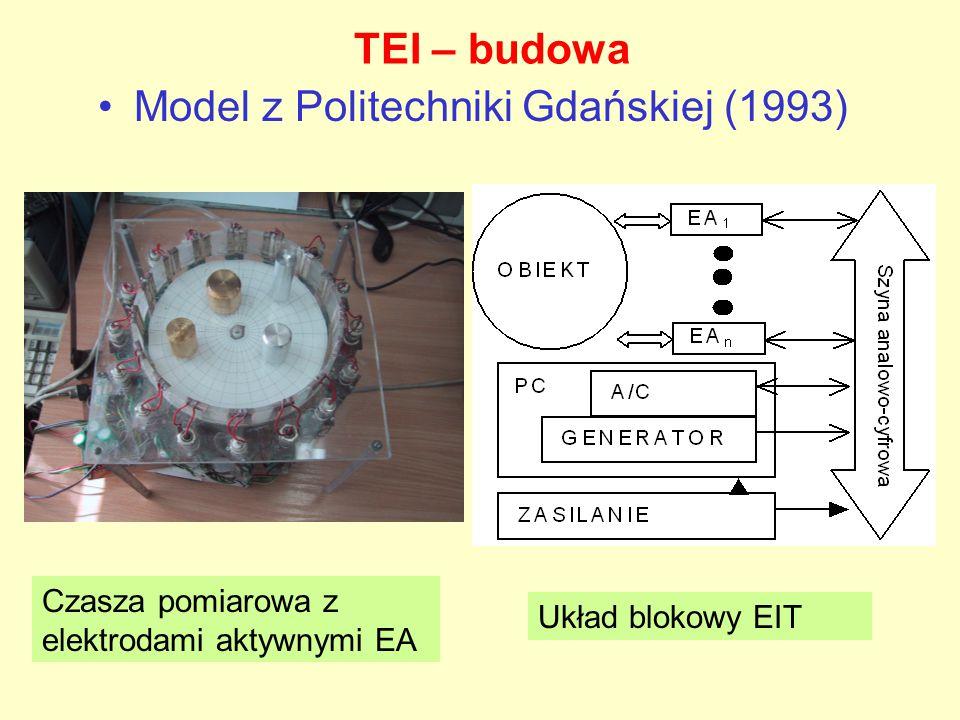 Model z Politechniki Gdańskiej (1993)