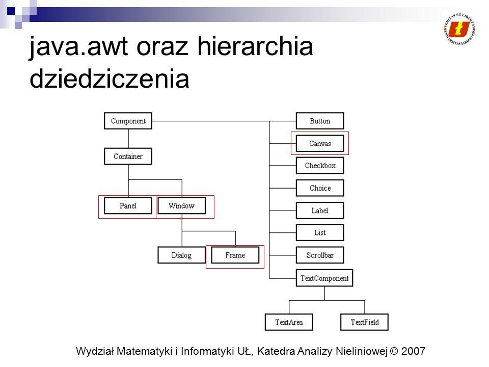 java.awt oraz hierarchia dziedziczenia