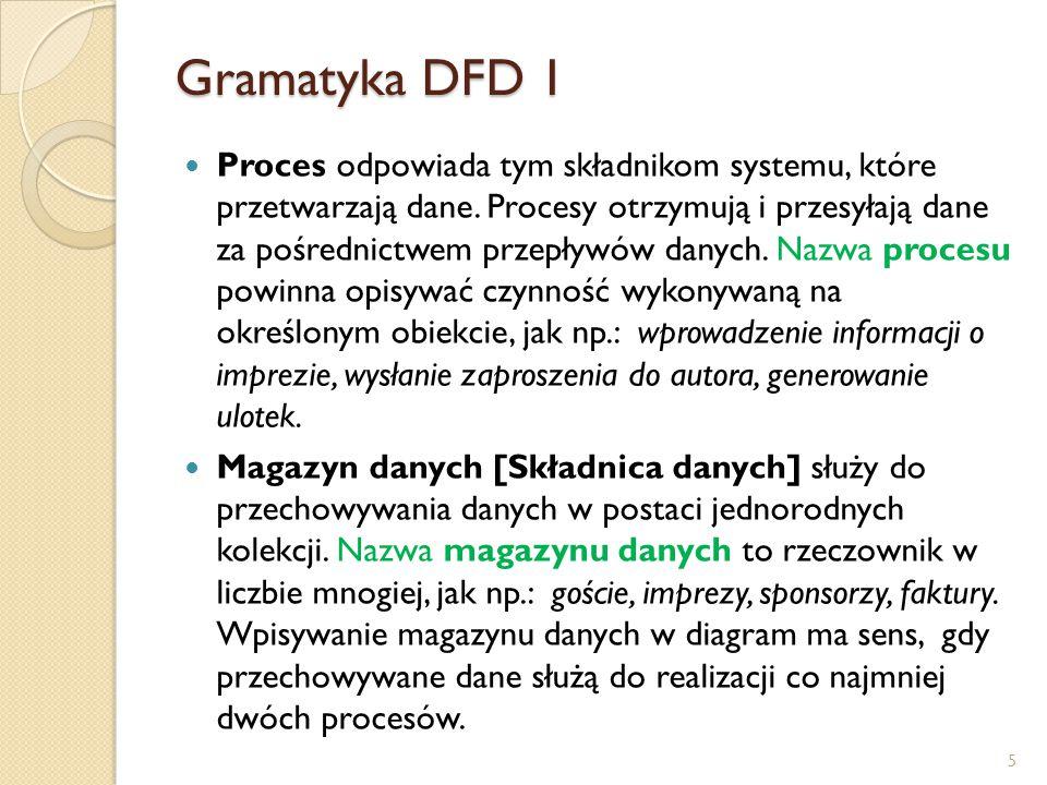 Gramatyka DFD 1