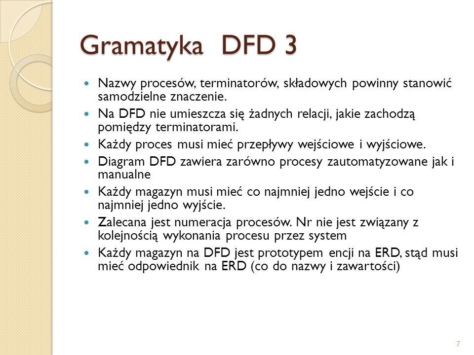 Gramatyka DFD 3 Nazwy procesów, terminatorów, składowych powinny stanowić samodzielne znaczenie.
