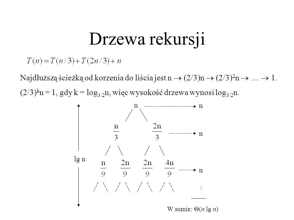 Drzewa rekursji Najdłuższą ścieżką od korzenia do liścia jest n  (2/3)n  (2/3)2n  …  1.