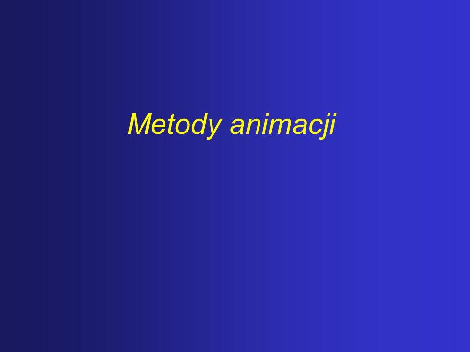 Metody animacji