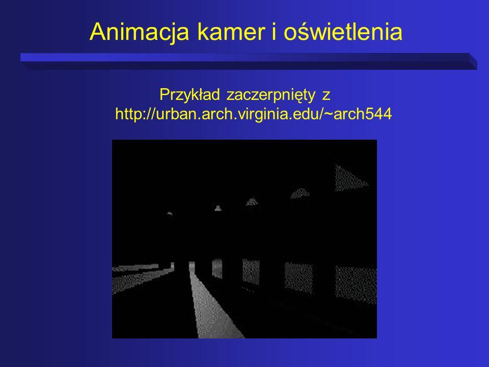 Animacja kamer i oświetlenia
