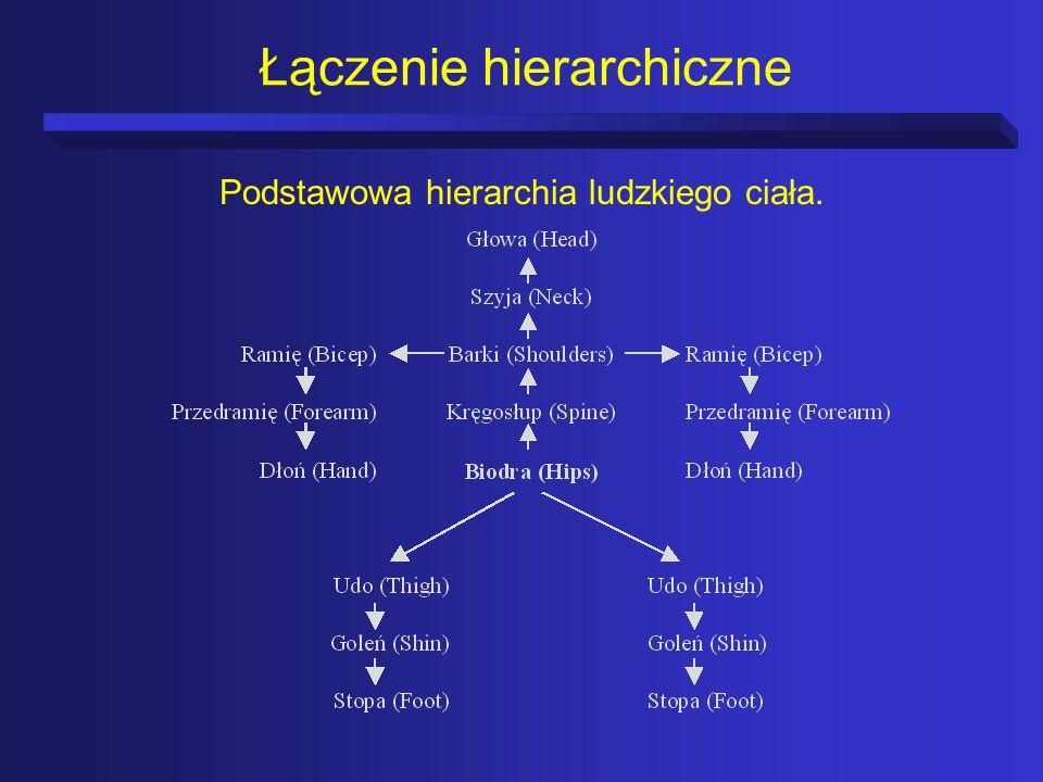 Łączenie hierarchiczne