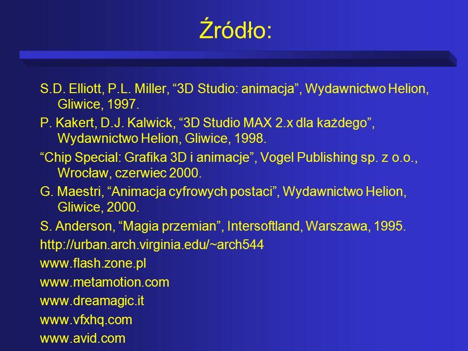 Źródło: S.D. Elliott, P.L. Miller, 3D Studio: animacja , Wydawnictwo Helion, Gliwice, 1997.